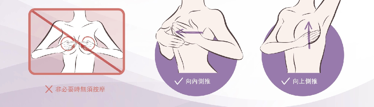 手術後5~10天進行周邊淋巴輕柔的按摩,可緩解肌肉緊張及神經末梢疼痛。