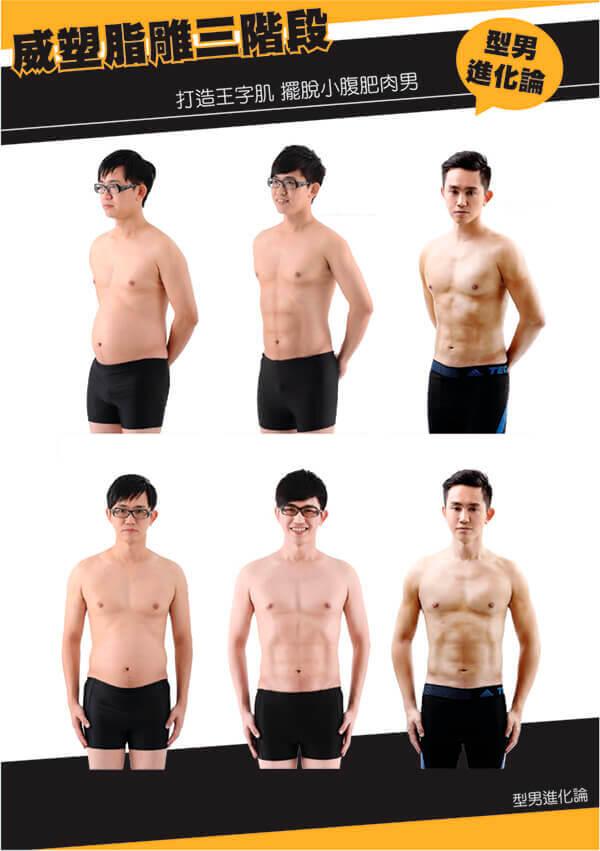 威塑脂肪雕刻 | 尼斯診所 | - 威塑脂肪雕刻,完美身型最佳捷徑!